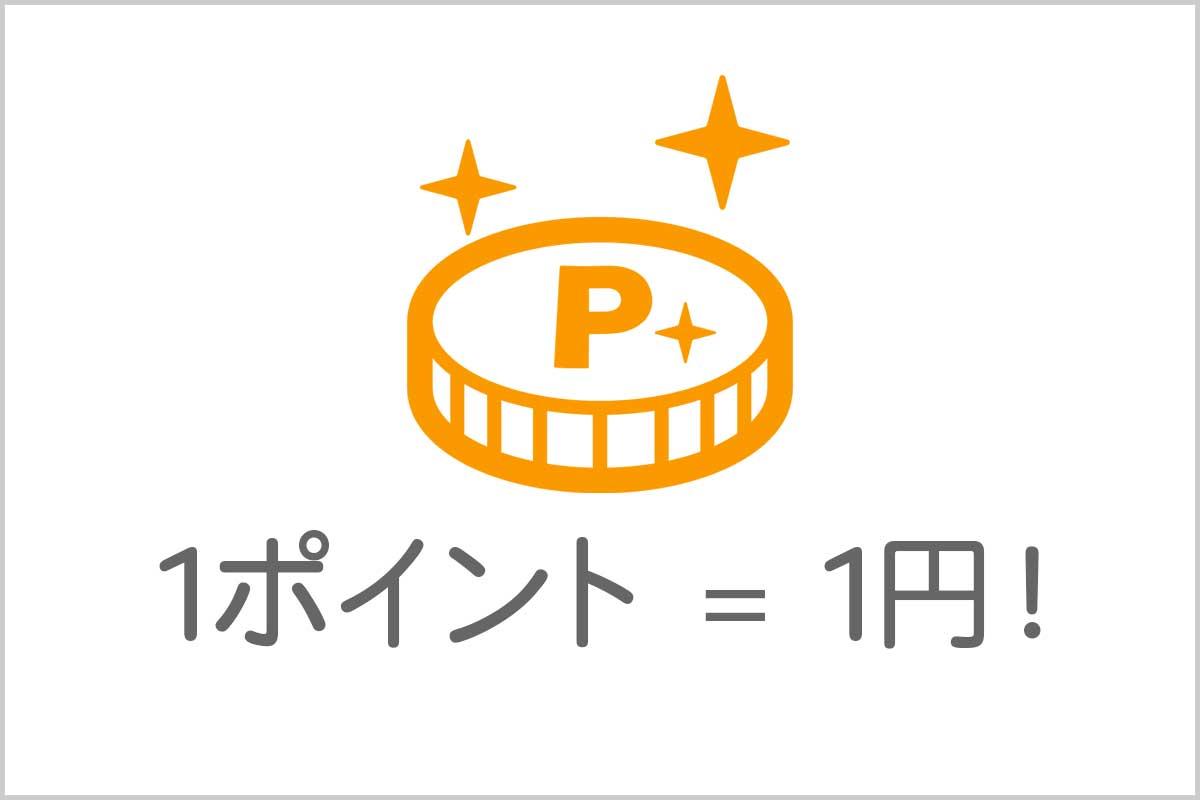 Amazonポイントは1ポイント1円
