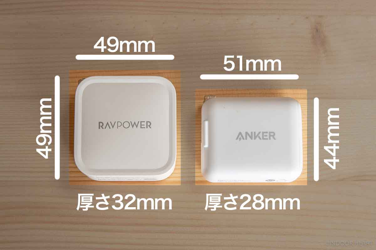 RAVPowerとAnker PowerPort III miniのサイズ比較