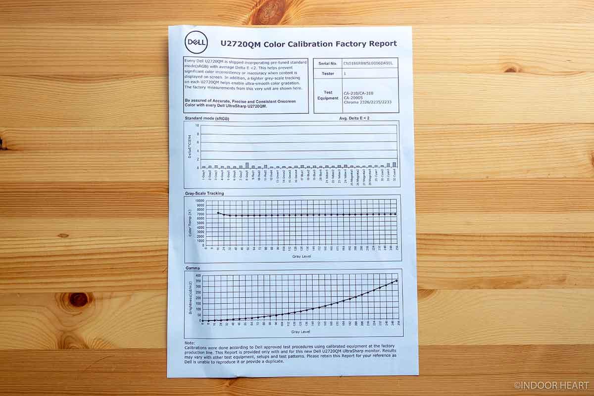 DELLのカラーキャリブレーション証明書